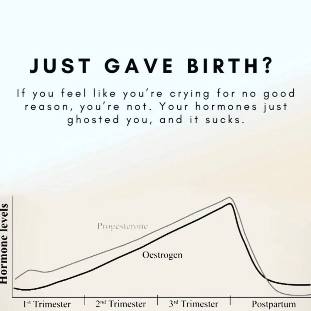 Is It Any Wonder You're A *Little* Weepy After Giving Birth? ⠀ ⠀ After You Deliv...