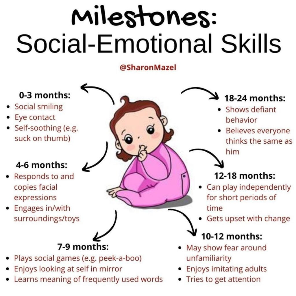It'S Easy To Pinpoint Physical Milestones That Your Little One Meets (He'S Walki...