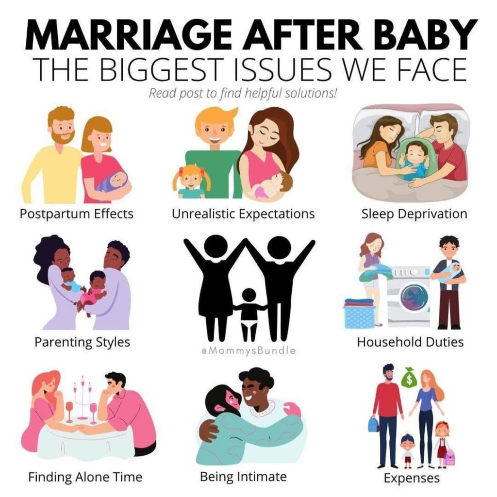 What Surprised You Most About Married Life After Baby?  For Many First-Time Pare...